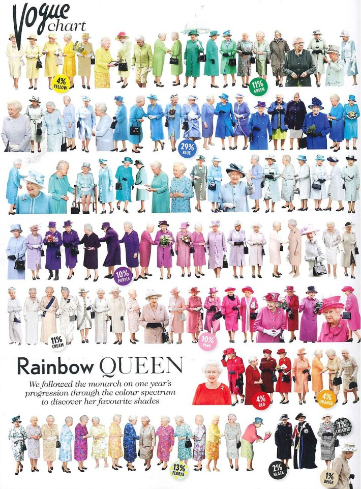 Il grafico di Vogue - Rainbow Queen