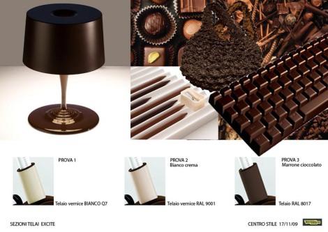 Case_Study_Chocolate_Bike2